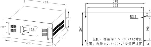 电力专用逆变电源产品尺寸图和安装图
