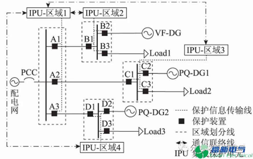 基于故障分量的孤岛直流稳压电源微电网保护