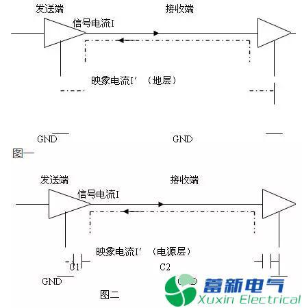 使用变频电源pcb分层印制板和堆叠的正确方法是什么?