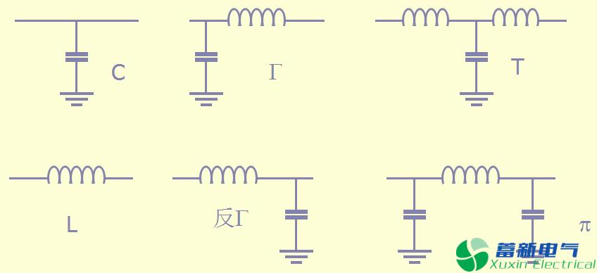 直流开关电源输入滤波器的设计: ★共模差模分开设计(以π型为例)
