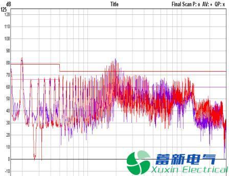 直流开关电源EMC知识经验超级总汇!