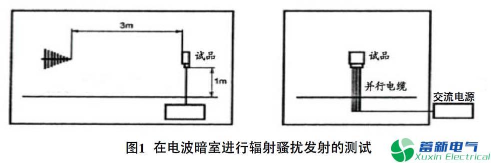 电流从电流发生电路流出,到达负载后,还要通过返回路径回到电流发生器
