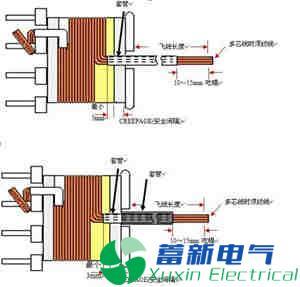 高频直流电源变压器的制作流程