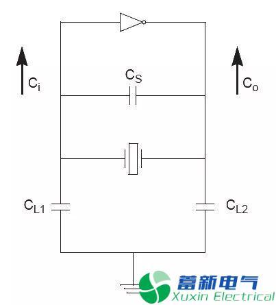 晶振与负载电容怎么搭配才比较稳妥?