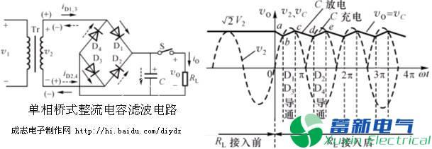 整流、滤波与线性串联型稳压电源工作原理