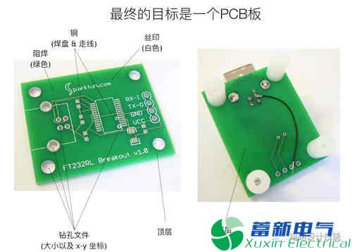 直流开关电源产品中PCB设计流程方案