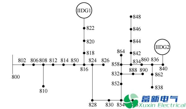 有限量测数据的主动配电网电压暂降源精确定位方案
